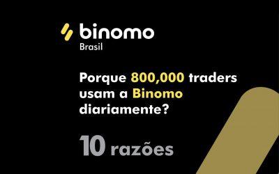 Binomo – Corretora Opções Binárias, Ótima Plataforma para Day Trade